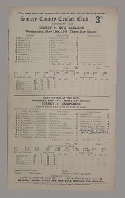 Scorecard, Surrey County Cricket Club v New Zealand - 1949