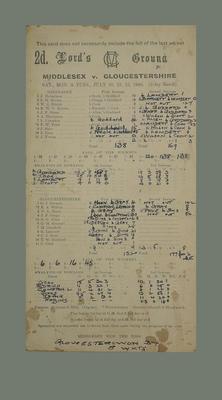 Lord's Ground Scorecard:  Middlesex  v  Gloucestershire, 20, 22-23 July 1946