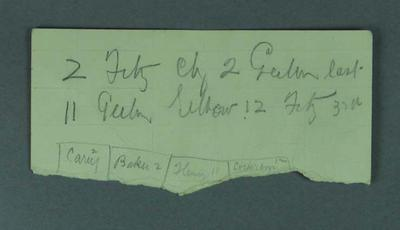 Small scrap of paper with notes, undated