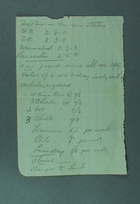 Piece of lined paper with scribbled notes, undated