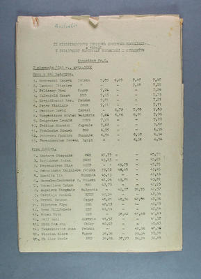 Press release from International Friendly Sports Meeting of Youth, 2 August 1955