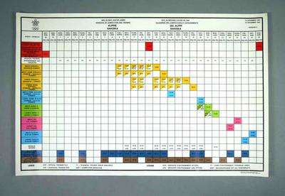 Schedule - 1988 Olympic Winter Games Schedule of Competition and Training