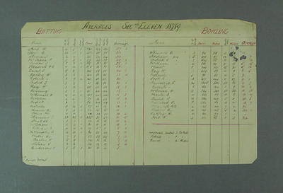 Single sheet - Averages Secnd[sic]  Eleven Batting & Bowling; Documents and books; Documents and books; M7117.4