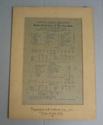 Scorecard, Victoria v New South Wales cricket match - Dec 1926