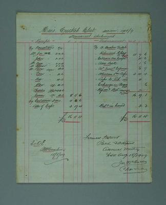 """McConchie CC Annual Statements, Receipts & Expenditure 1908/9 - 1921/22"", 7 handwritten sheets"