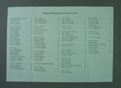 Guest list, dinner following Inaugural Cowdrey Lecture - Lords, 16 July 2001