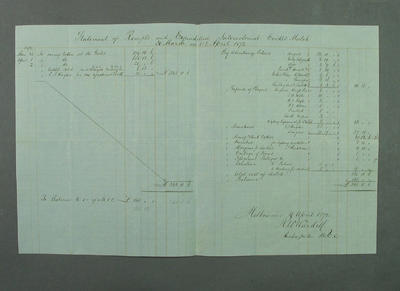 Statement of receipts and expenditure, Intercolonial Cricket Match - April 1872