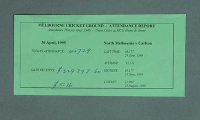 MCG attendance report for North Melb v Carlton, 30 April 1995