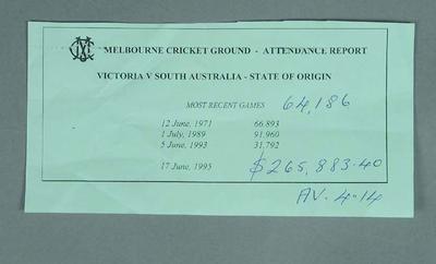 MCG attendance report for Victoria v South Australia, 17 June 1995