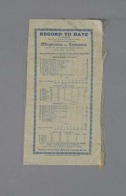 Score sheet for Melbourne v Essendon cricket match, 1892