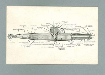 Postcard, diagram of Japanese midget submarine c1942