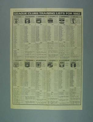 """Newspaper clipping, """"VFL Clubs Training Lists for 1982"""""""
