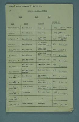 Manual - Olympic Marshal Duties Roster, Instructions,  events programme and 1956 Olympic seating plans.