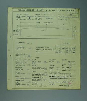 """Measurement Chart for 12ft Cadet Dinghy """"Margo"""" 18 Oct 1959; Documents and books; 1986.1373"""