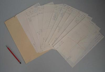 Hand-made cricket charts relating to Patricia Thomson's performances in the Women's Interstate Cricket Tournament, Adelaide, 1967