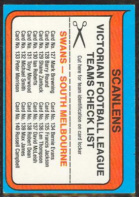 1980 Scanlens (Scanlens) Australian Football South Melbourne Football Club Checklist Trade Card