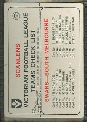 1978 Scanlens (Scanlens) Australian Football South Melbourne Football Club Checklist Trade Card