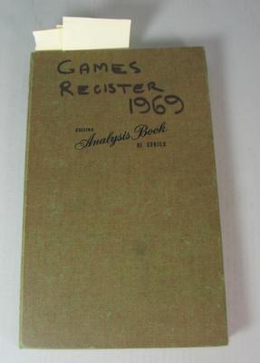 Federal Football League Game Register, 1969