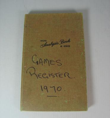 Federal Football League Game Register, 1970