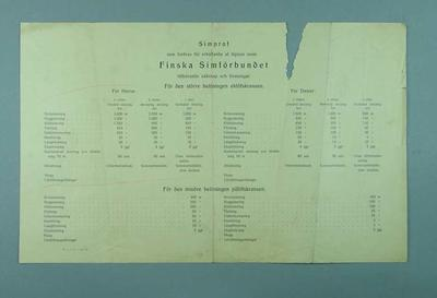 Pamphlet distributed by the Finska Simforbundet, outlining official swimming competition race lengths c1910