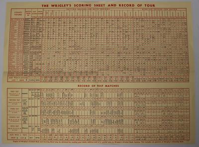 Wrigley's Scoring Sheet, for the Australian cricket Tour of England, 1956.