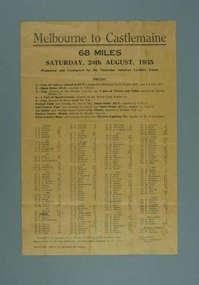 Programme, Melbourne-Castlemaine 68 Miles 1935; Documents and books; 1987.1618.5