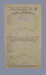 Scorecard, Surrey County Cricket Club v Leicestershire - 1953