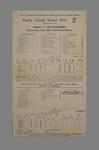Scorecard, Surrey County Cricket Club v Leicestershire - 1956