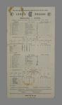 Lord's Ground Scorecard: Middlesex v Sussex, 20-23 May 1961