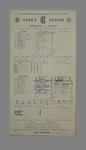 Lord's Ground Scorecard:  Middlesex v Sussex, 19-22  May 1956
