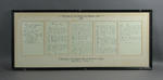 Framed copy of the Rules of Melbourne Football Club, 1859