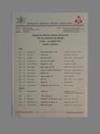 Australian Service Cricket Association, Playing Itinerary, Singapore & England 1993