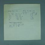 Lined paper - Rifle Shooting Events & Results hand written by P.A. Pavey 1948-56