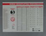 Poster - World Weightlifting Performances 1956-1993