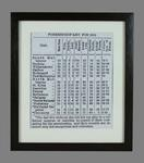 """Facsimile newsclipping, """"Premiership List for 1888"""""""